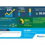 Global Transparent Digital Signage Market 2019 2023 | Evolving Opportunities With Benq Corp. And Leyard | Technavio