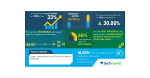 Global Transparent Digital Signage Market 2019-2023 | Evolving Opportunities with BenQ Corp. and Leyard | Technavio