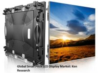 World Small Pitch Led Display Market Over The Forecast Period: Ken Research