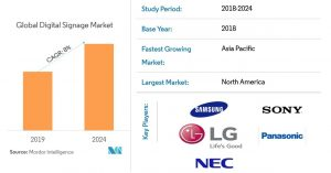 Digital Signage Market Expected to Grow at a CAGR of 8% – Exclusive Report by Mordor Intelligence